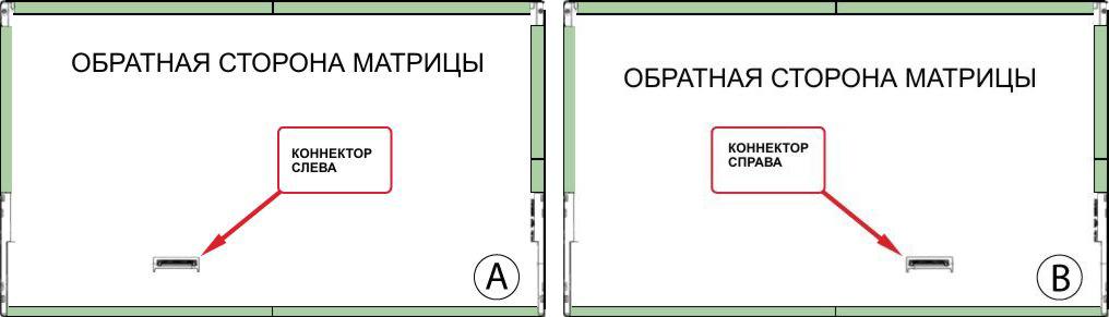 Матрицы с правым и левым коннектором